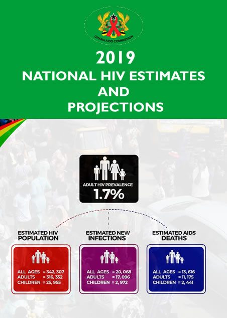 2019 National and Sub-National Estimates and Projections Dissemination